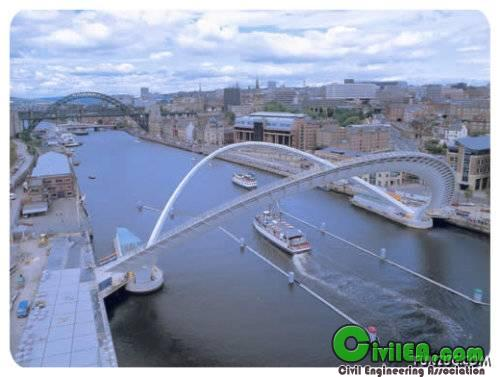 World Most Interesting Bridges